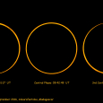 Annular Solar Eclipse of September 1, 2016, Observed from Madagascar