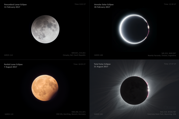 Eclipses_2017_All_eclipses_1800px (1)
