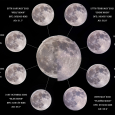 The Moon's Journey - Apogee to Perigee