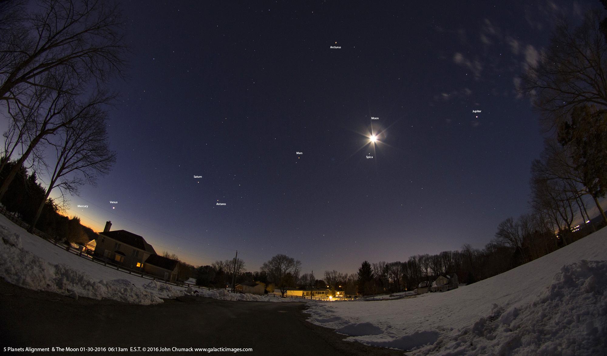 Alignment of Six Planets - EPOD - a service of USRA
